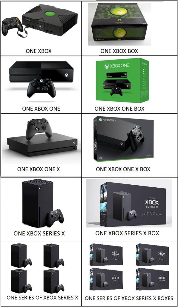 nazwy konsol xbox