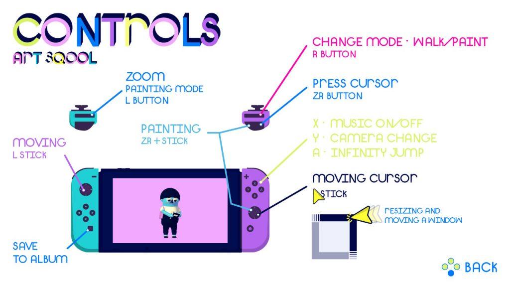 art sqool nintendo switch controls